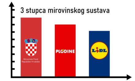 Ekskluzivno: hrvatski mirovinski sustav je pred kolapsom!